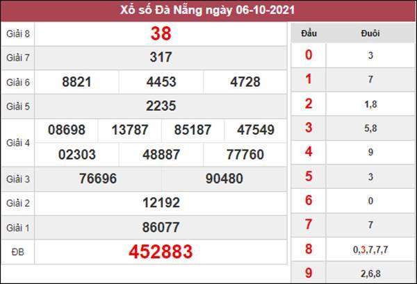 Soi cầu KQXS Đà Nẵng 9/10/2021 chốt cầu lô VIP