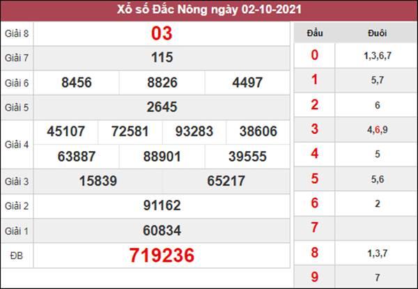 Soi cầu KQXS Đắc Nông 9/10/2021 chốt XSDNO thứ 7